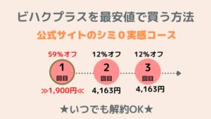 ビハクプラスを最安値で買う方法は公式サイトのシミ実感コース!1回目は59%オフで1900円。いつでも解約OKということを図で表現しました。